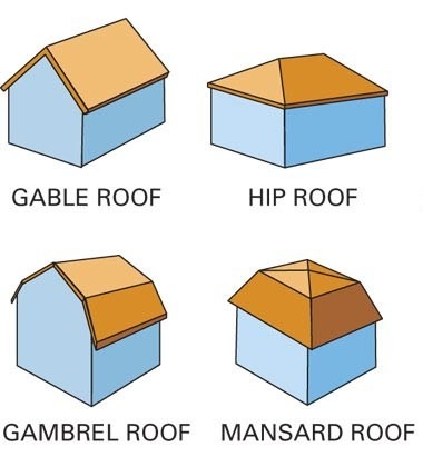 Gabled Roof Line
